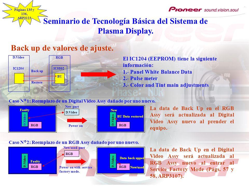 Seminario de Tecnología Básica del Sistema de Plasma Display. Back up de valores de ajuste. D.Video RGB IC1204IC5502 BU Back up Restore El IC1204 (EEP