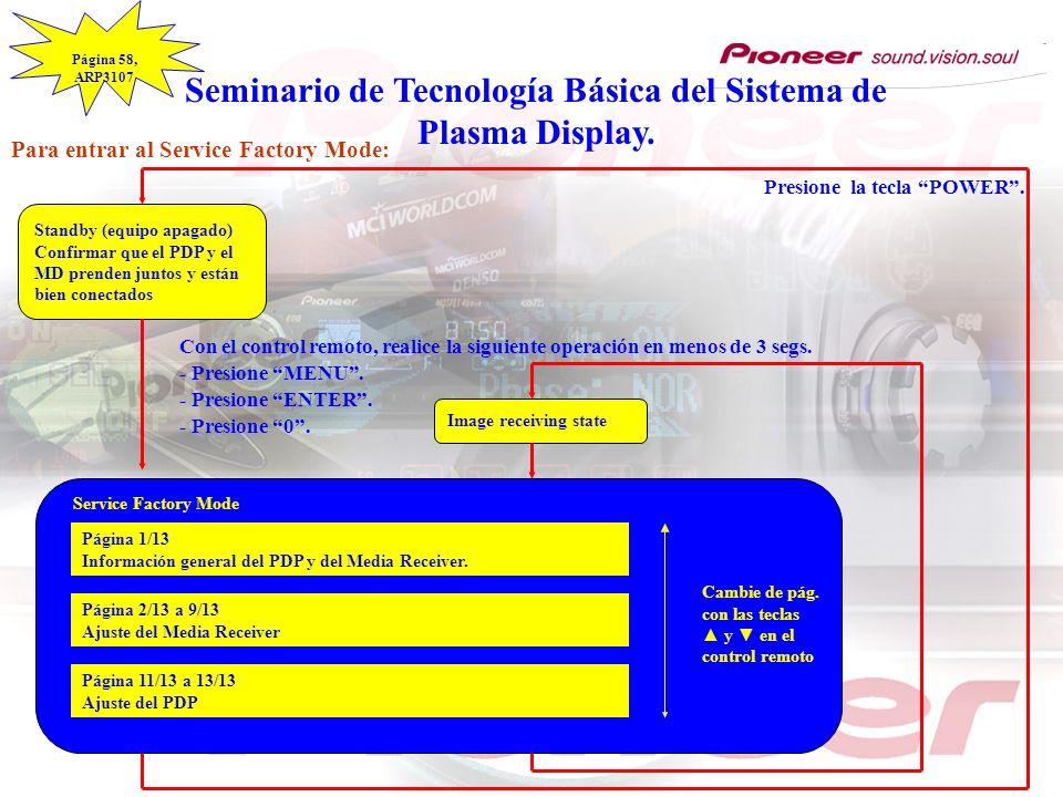 Seminario de Tecnología Básica del Sistema de Plasma Display. Para entrar al Service Factory Mode: Standby (equipo apagado) Confirmar que el PDP y el