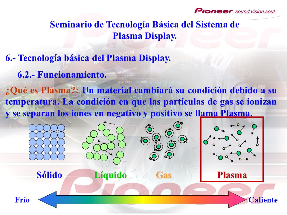 Seminario de Tecnología Básica del Sistema de Plasma Display. 6.- Tecnología básica del Plasma Display. ¿Qué es Plasma?: ¿Qué es Plasma?: Un material