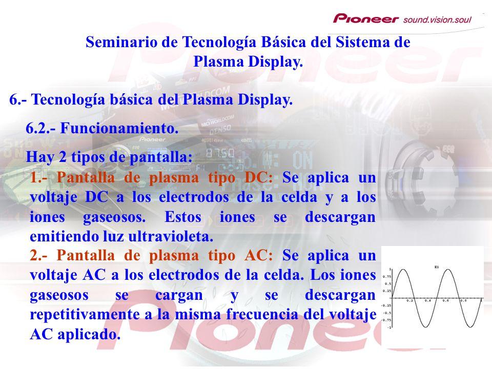 Seminario de Tecnología Básica del Sistema de Plasma Display. 6.- Tecnología básica del Plasma Display. Hay 2 tipos de pantalla: 1.- Pantalla de plasm