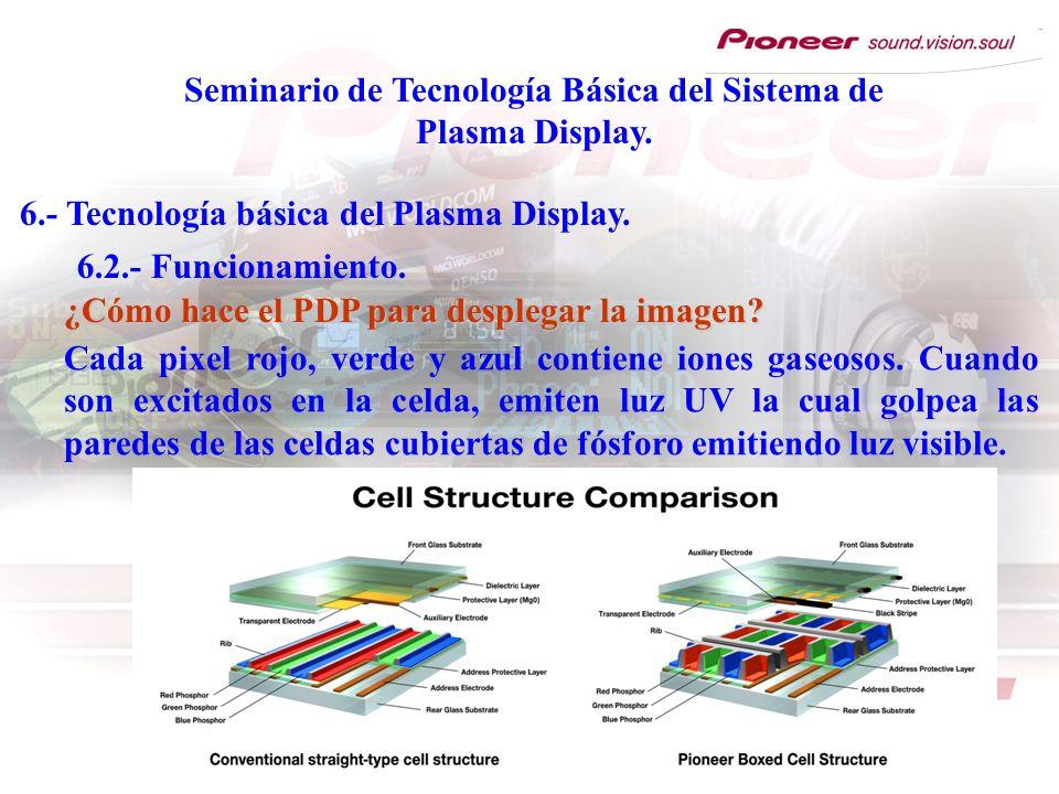 Seminario de Tecnología Básica del Sistema de Plasma Display. 6.- Tecnología básica del Plasma Display. ¿Cómo hace el PDP para desplegar la imagen? Ca