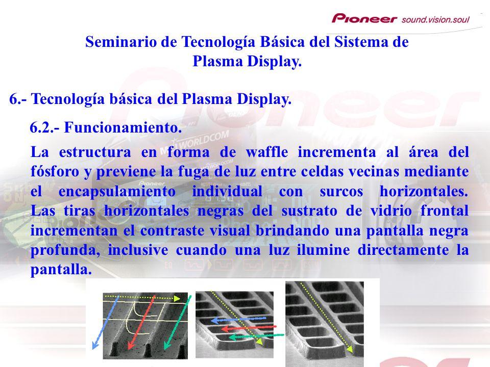 Seminario de Tecnología Básica del Sistema de Plasma Display. 6.- Tecnología básica del Plasma Display. La estructura en forma de waffle incrementa al