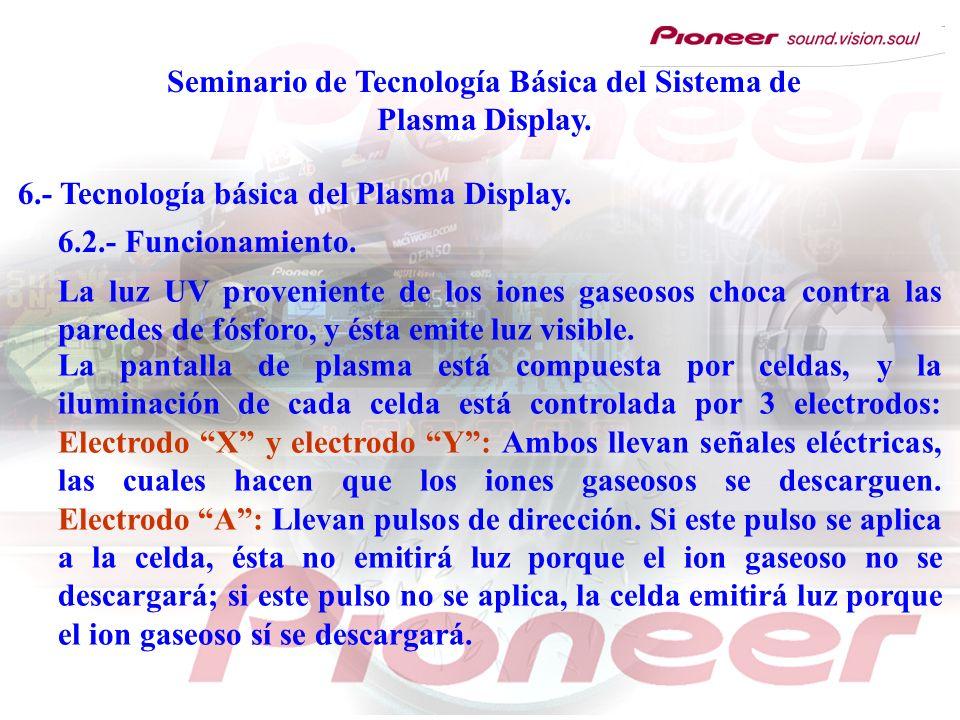 Seminario de Tecnología Básica del Sistema de Plasma Display. 6.- Tecnología básica del Plasma Display. La luz UV proveniente de los iones gaseosos ch