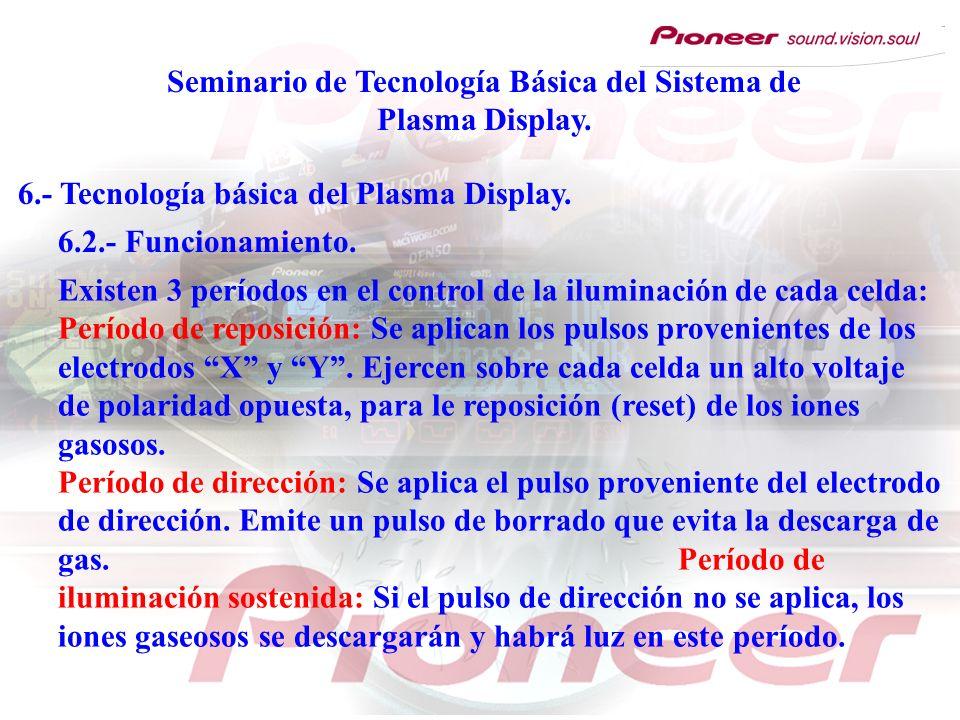 Seminario de Tecnología Básica del Sistema de Plasma Display. 6.- Tecnología básica del Plasma Display. Existen 3 períodos en el control de la ilumina