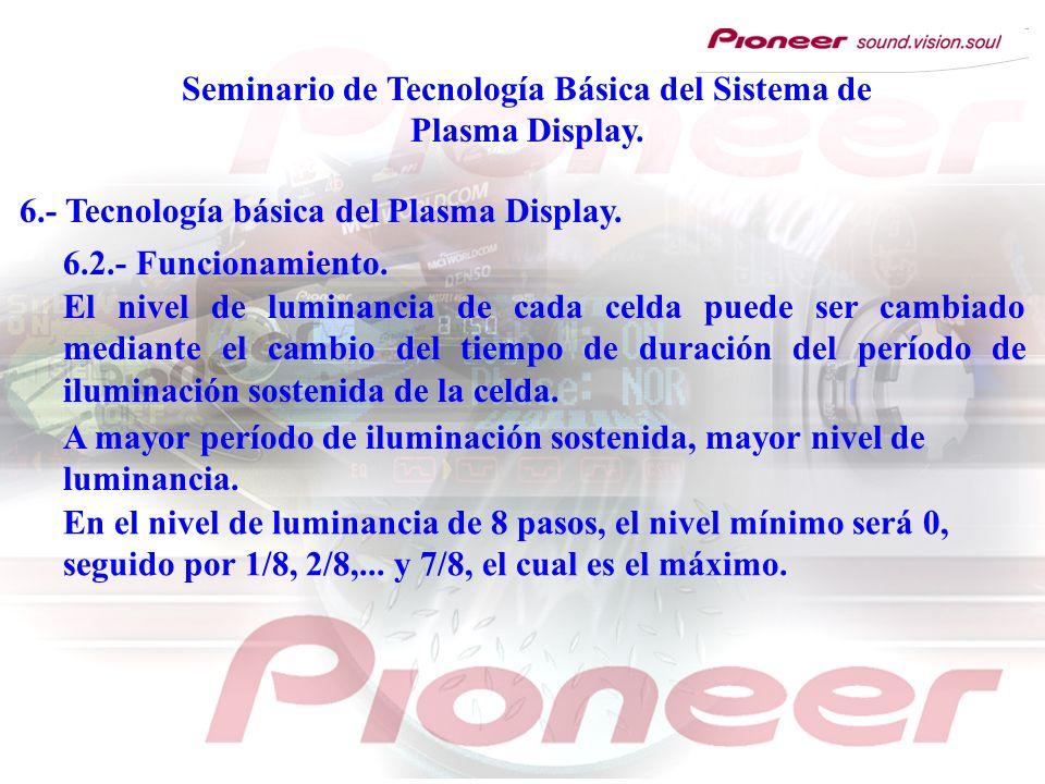 Seminario de Tecnología Básica del Sistema de Plasma Display. 6.- Tecnología básica del Plasma Display. 6.2.- Funcionamiento. El nivel de luminancia d
