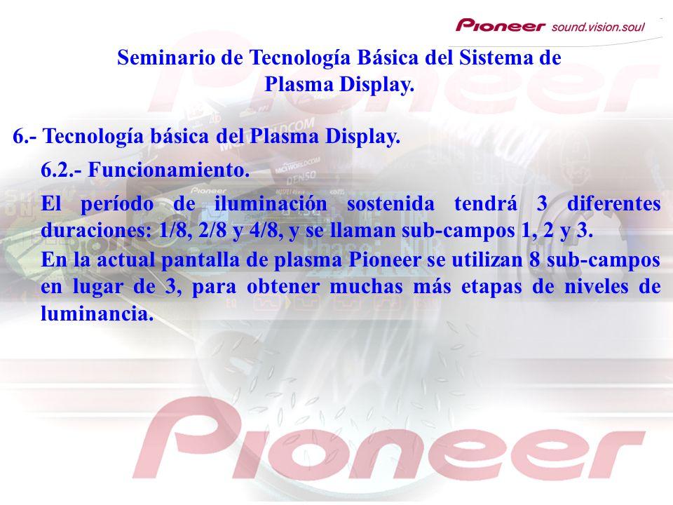 Seminario de Tecnología Básica del Sistema de Plasma Display. 6.- Tecnología básica del Plasma Display. 6.2.- Funcionamiento. El período de iluminació