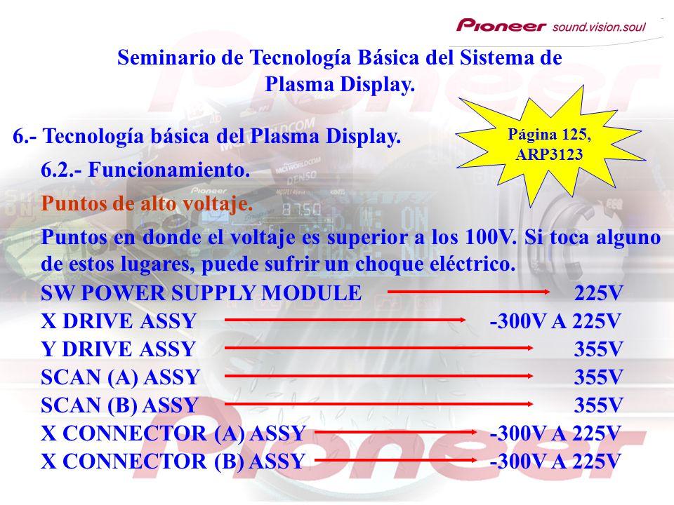 Seminario de Tecnología Básica del Sistema de Plasma Display. 6.- Tecnología básica del Plasma Display. 6.2.- Funcionamiento. Puntos de alto voltaje.