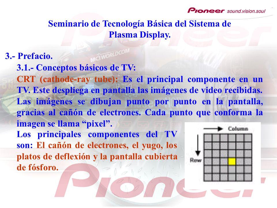 Seminario de Tecnología Básica del Sistema de Plasma Display. 3.- Prefacio. 3.1.- Conceptos básicos de TV: CRT (cathode-ray tube): Es el principal com