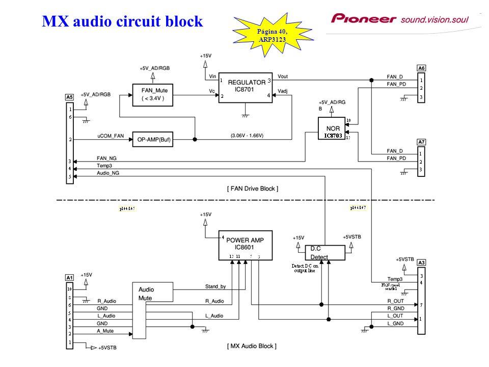 MX audio circuit block Página 40, ARP3123