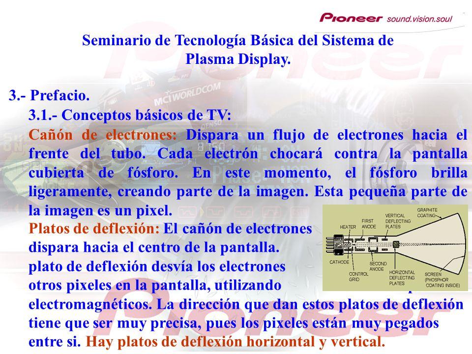 Seminario de Tecnología Básica del Sistema de Plasma Display. 3.- Prefacio. 3.1.- Conceptos básicos de TV: Cañón de electrones: Dispara un flujo de el