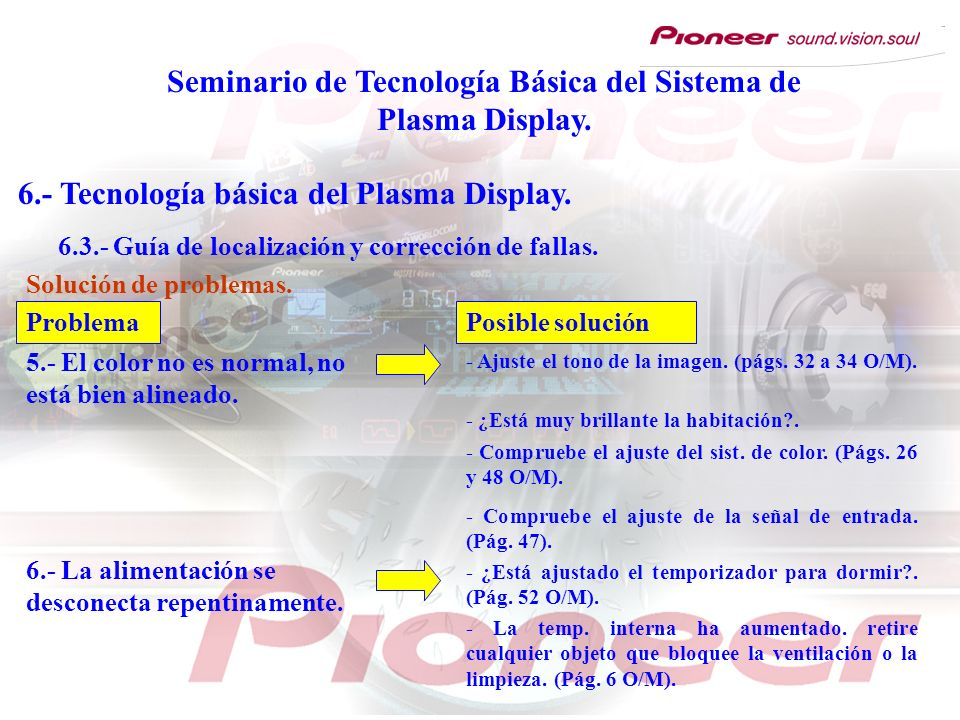 Seminario de Tecnología Básica del Sistema de Plasma Display. 6.- Tecnología básica del Plasma Display. 6.3.- Guía de localización y corrección de fal