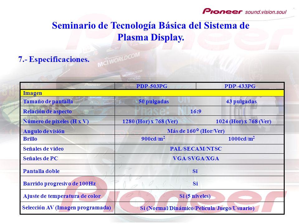 Seminario de Tecnología Básica del Sistema de Plasma Display. 7.- Especificaciones. Si (5 niveles) Si (Normal/Dinámico/Película/Juego/Usuario) Selecci