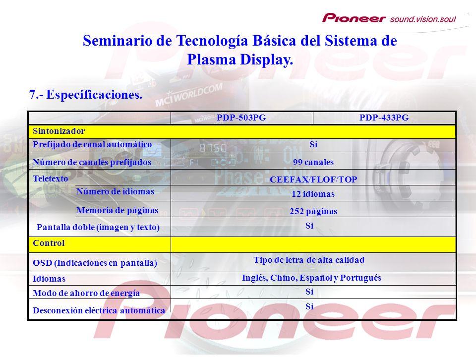 Seminario de Tecnología Básica del Sistema de Plasma Display. Tipo de letra de alta calidad Inglés, Chino, Español y Portugués 99 canales Si Desconexi