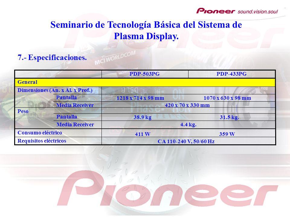 Seminario de Tecnología Básica del Sistema de Plasma Display. Requisitos eléctricos Consumo eléctrico Peso Dimensiones (An. x Al. x Prof.) General PDP