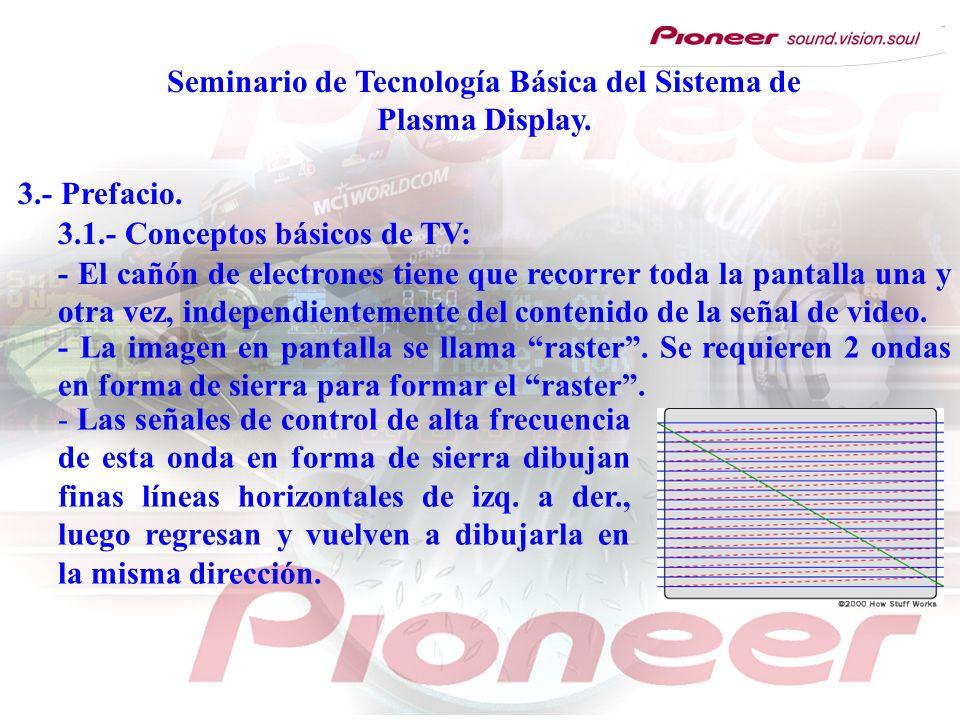 Seminario de Tecnología Básica del Sistema de Plasma Display. 3.- Prefacio. 3.1.- Conceptos básicos de TV: - El cañón de electrones tiene que recorrer