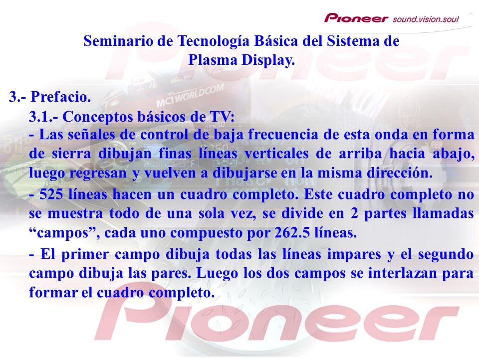 Seminario de Tecnología Básica del Sistema de Plasma Display. 3.- Prefacio. 3.1.- Conceptos básicos de TV: - Las señales de control de baja frecuencia