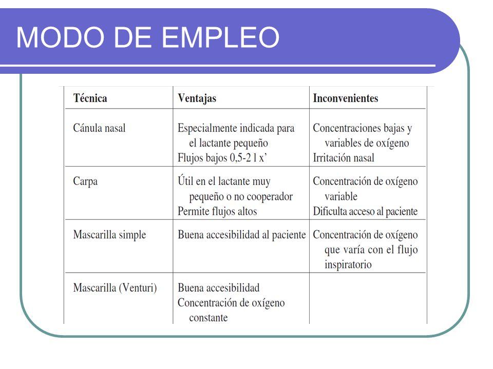 MODO DE EMPLEO