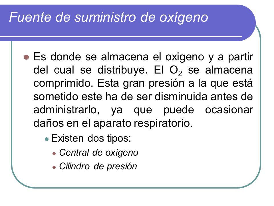 Fuente de suministro de oxígeno Es donde se almacena el oxigeno y a partir del cual se distribuye. El O 2 se almacena comprimido. Esta gran presión a