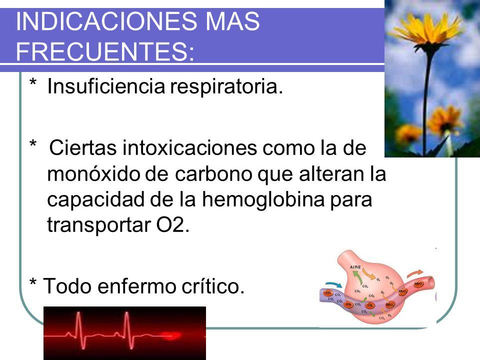 *Insuficiencia respiratoria. * Ciertas intoxicaciones como la de monóxido de carbono que alteran la capacidad de la hemoglobina para transportar O2. *