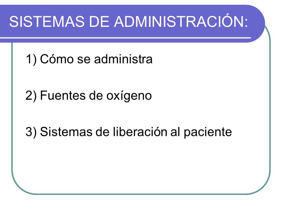 SISTEMAS DE ADMINISTRACIÓN: 1) Cómo se administra 2) Fuentes de oxígeno 3) Sistemas de liberación al paciente