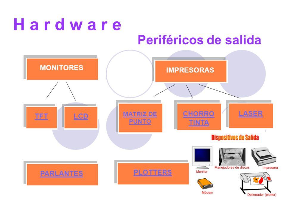 SALIDA MONITORES LCD (cristal liquido) MARCAS: LCD: VIEWSONIC – LG – SAMSUNG01 MENÚ LCD Son todos los monitores que usan la nueva tecnología Display de cristal líquido.