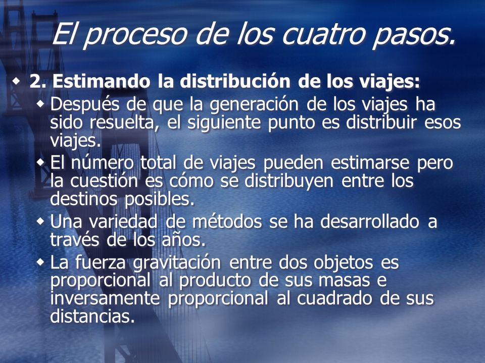 El proceso de los cuatro pasos. 2. Estimando la distribución de los viajes: Después de que la generación de los viajes ha sido resuelta, el siguiente