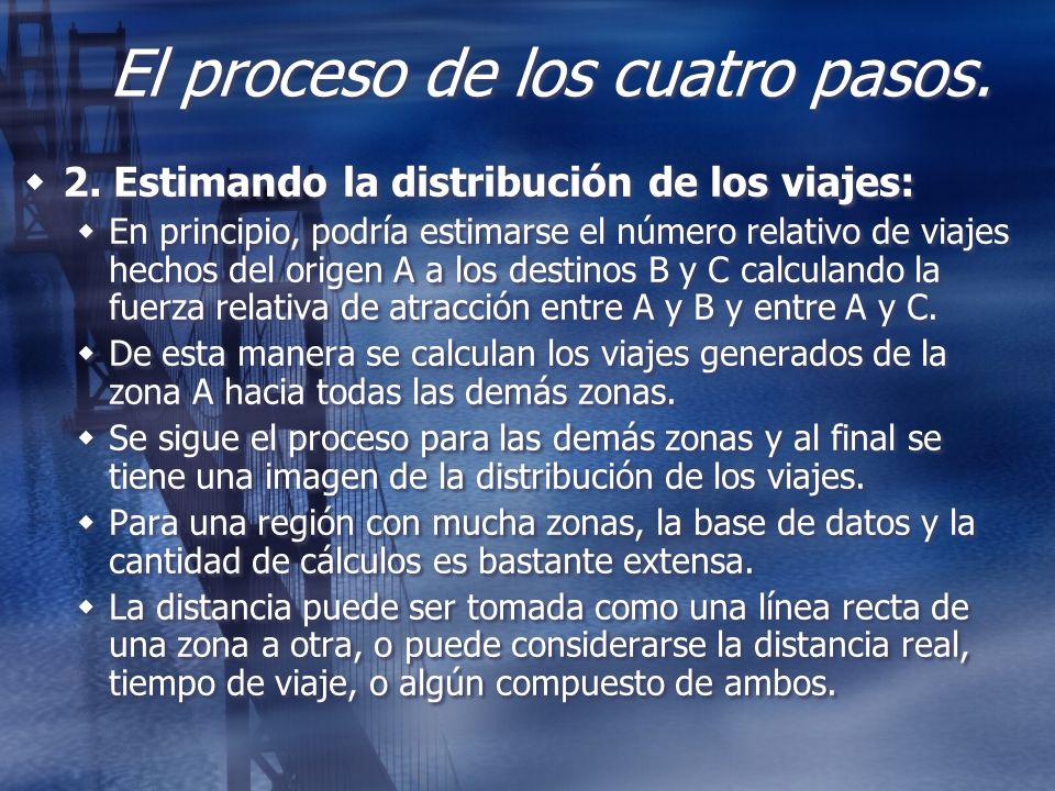 El proceso de los cuatro pasos. 2. Estimando la distribución de los viajes: En principio, podría estimarse el número relativo de viajes hechos del ori