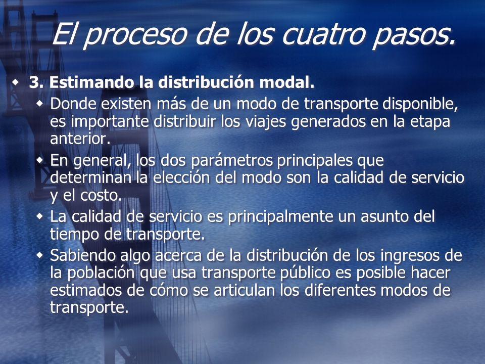 El proceso de los cuatro pasos. 3. Estimando la distribución modal. Donde existen más de un modo de transporte disponible, es importante distribuir lo