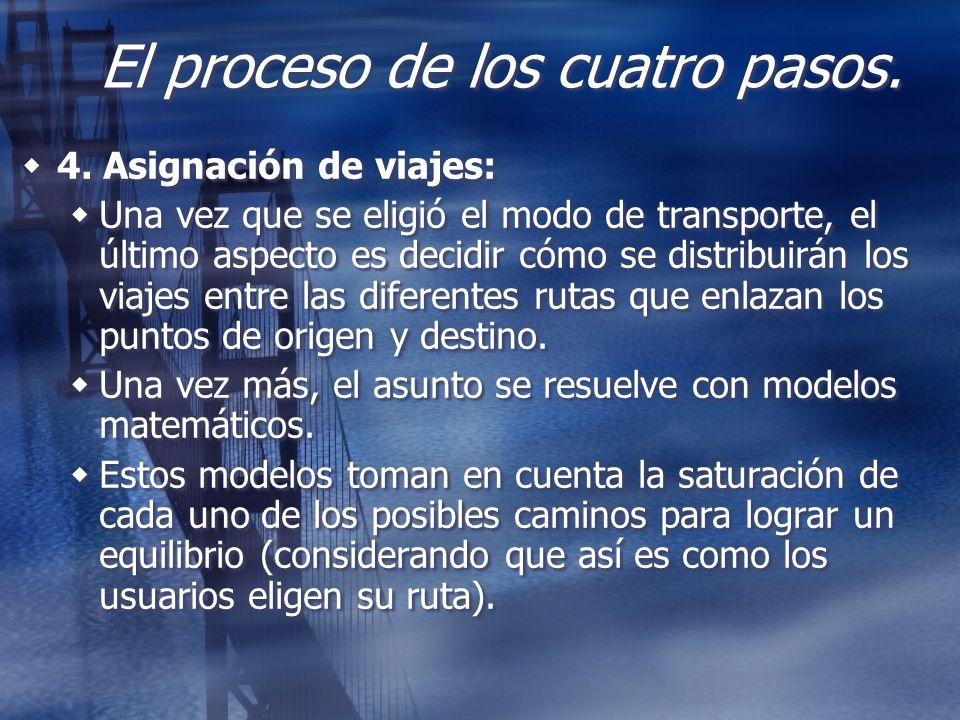 El proceso de los cuatro pasos. 4. Asignación de viajes: Una vez que se eligió el modo de transporte, el último aspecto es decidir cómo se distribuirá