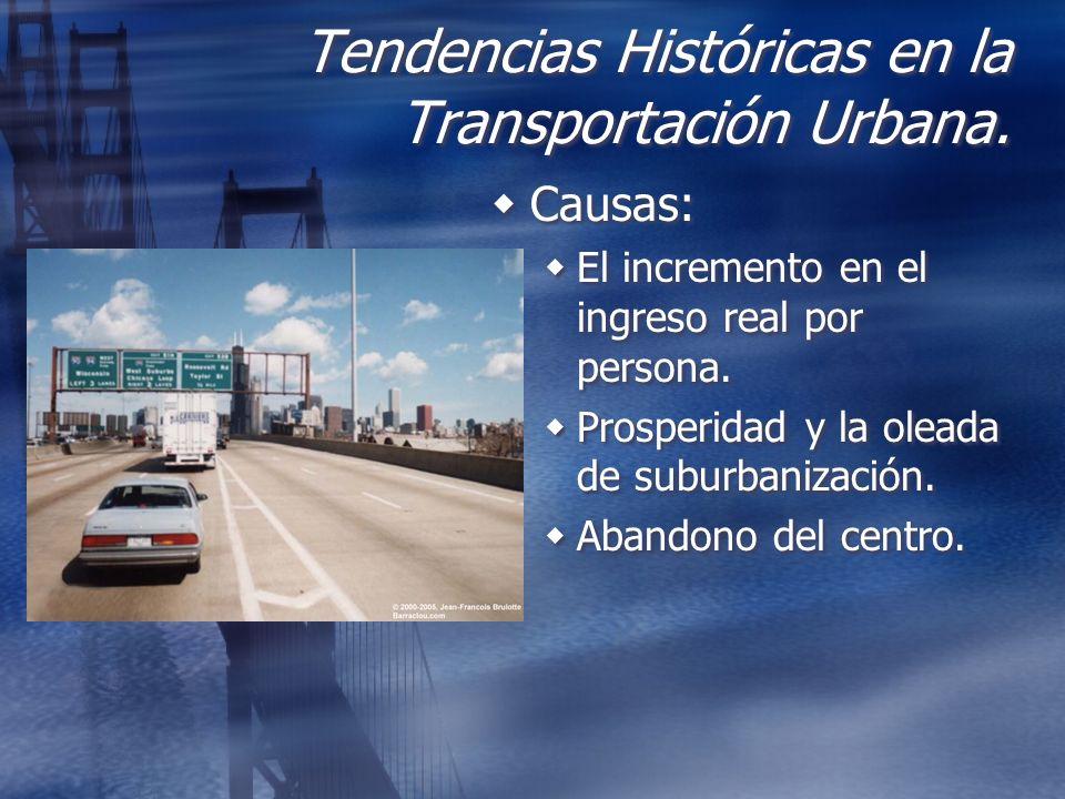 Tendencias Históricas en la Transportación Urbana. Causas: El incremento en el ingreso real por persona. Prosperidad y la oleada de suburbanización. A