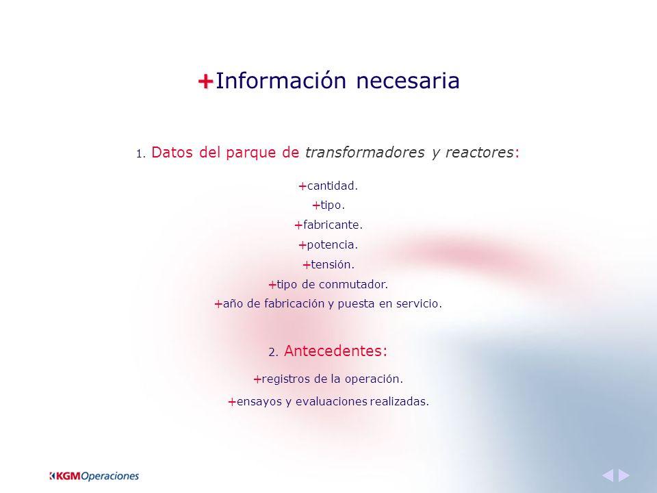 + +Información necesaria 1. Datos del parque de transformadores y reactores: + cantidad.