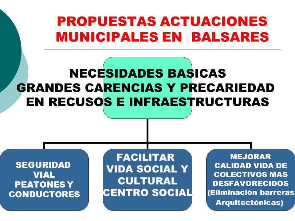 PROPUESTAS ACTUACIONES MUNICIPALES EN BALSARES NECESIDADES BASICAS GRANDES CARENCIAS Y PRECARIEDAD EN RECUSOS E INFRAESTRUCTURAS SEGURIDAD VIAL PEATONES Y CONDUCTORES FACILITAR VIDA SOCIAL Y CULTURAL CENTRO SOCIAL MEJORAR CALIDAD VIDA DE COLECTIVOS MAS DESFAVORECIDOS (Eliminación barreras Arquitectónicas)