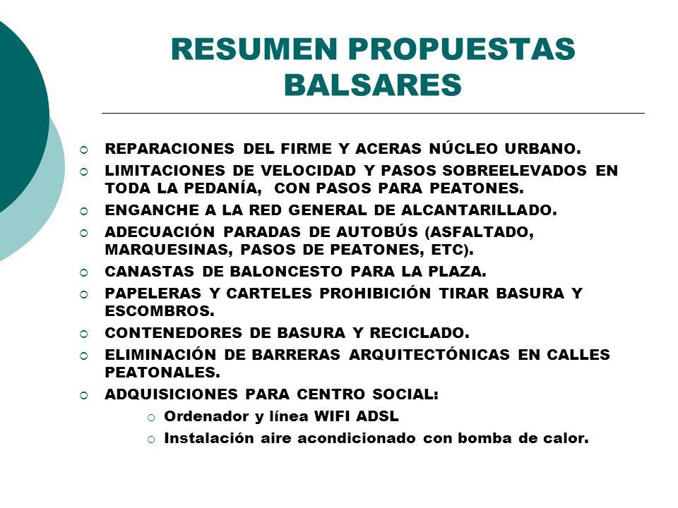 RESUMEN PROPUESTAS BALSARES REPARACIONES DEL FIRME Y ACERAS NÚCLEO URBANO.
