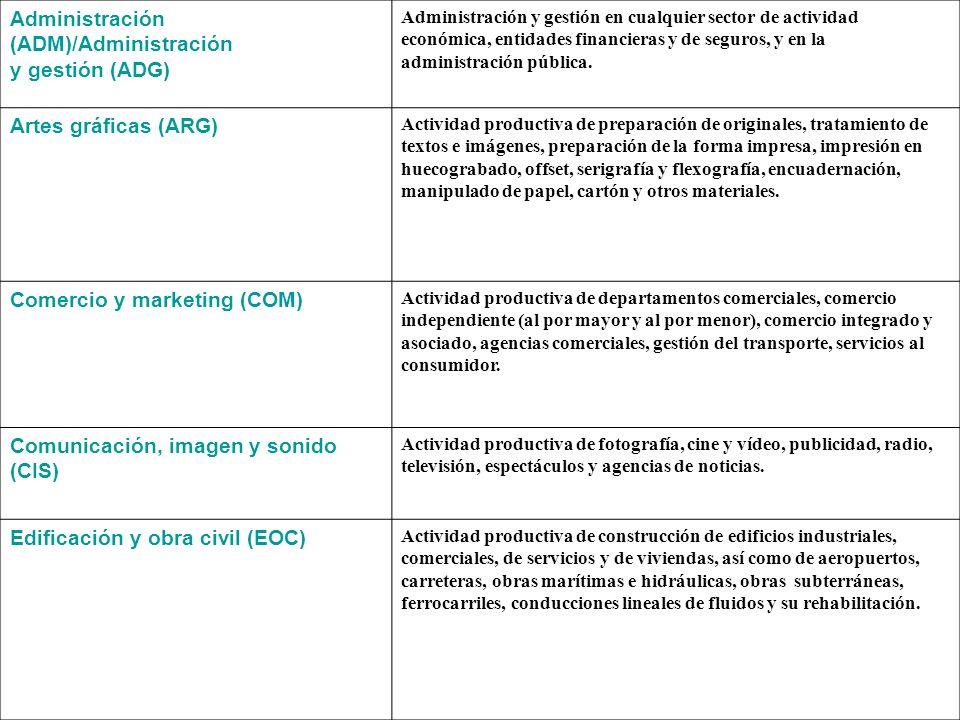 FAMILIAS PROFESIONALESCAMPO DE TRABAJO Actividades agrarias (ACA) Gestión y organización de empresas agropecuarias y de los recursos naturales y paisa