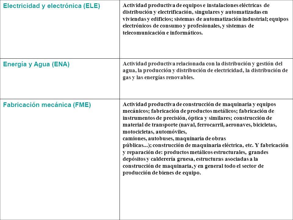 Administración (ADM)/Administración y gestión (ADG) Administración y gestión en cualquier sector de actividad económica, entidades financieras y de se