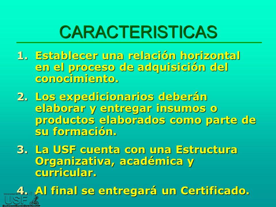 CARACTERISTICAS 1.Establecer una relación horizontal en el proceso de adquisición del conocimiento.