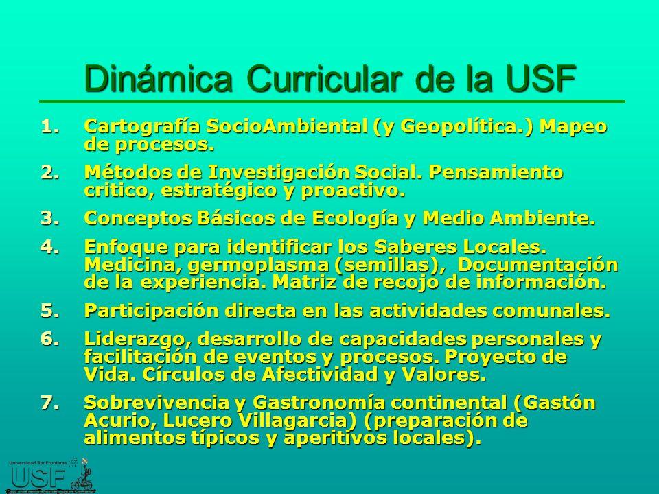 Dinámica Curricular de la USF 1.Cartografía SocioAmbiental (y Geopolítica.) Mapeo de procesos.