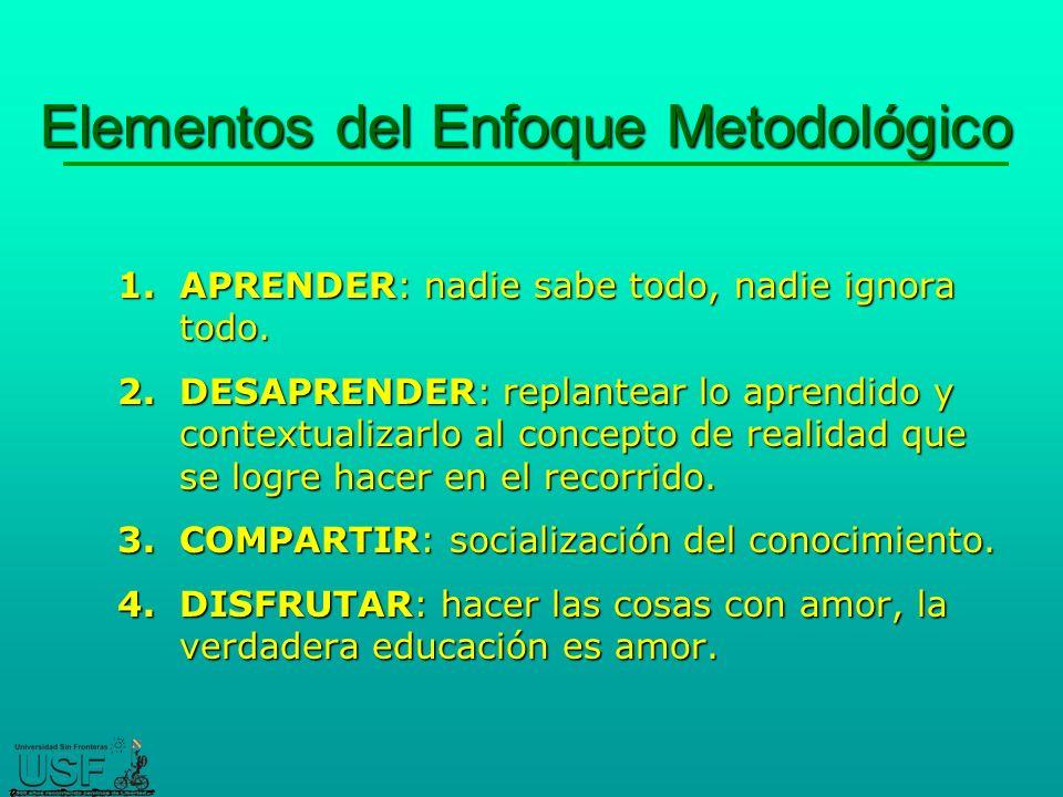 Elementos del Enfoque Metodológico 1.APRENDER: nadie sabe todo, nadie ignora todo.