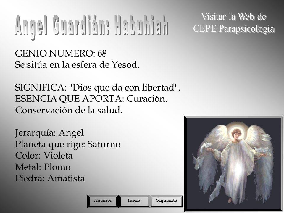 GENIO NUMERO: 68 Se sitúa en la esfera de Yesod.SIGNIFICA: Dios que da con libertad .