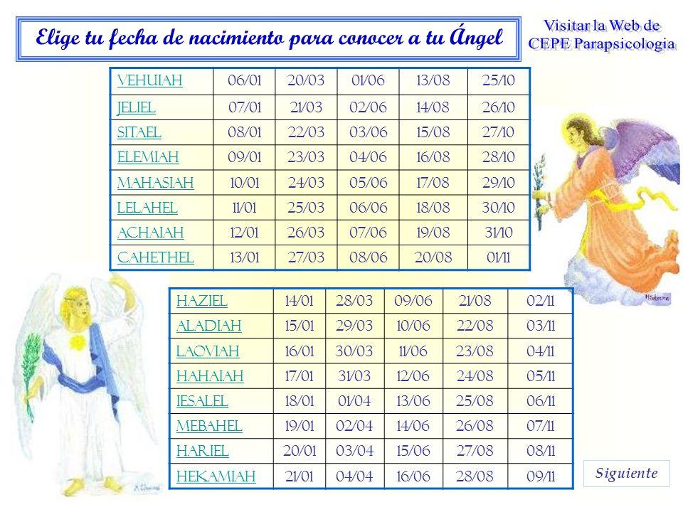 Elige tu fecha de nacimiento para conocer a tu Ángel Haziel14/0128/0309/0621/0802/11 Aladiah15/0129/0310/0622/0803/11 Laoviah16/0130/0311/0623/0804/11 Hahaiah17/0131/0312/0624/0805/11 Iesalel18/0101/0413/0625/0806/11 Mebahel19/0102/0414/0626/0807/11 Hariel20/0103/0415/0627/0808/11 Hekamiah21/0104/0416/0628/0809/11 Vehuiah06/0120/0301/0613/0825/10 jeliel07/0121/0302/0614/0826/10 Sitael08/0122/0303/0615/0827/10 Elemiah09/0123/0304/0616/0828/10 mahasiah10/0124/0305/0617/0829/10 lelahel11/0125/0306/0618/0830/10 achaiah12/0126/0307/0619/0831/10 cahethel13/0127/0308/0620/0801/11 Siguiente