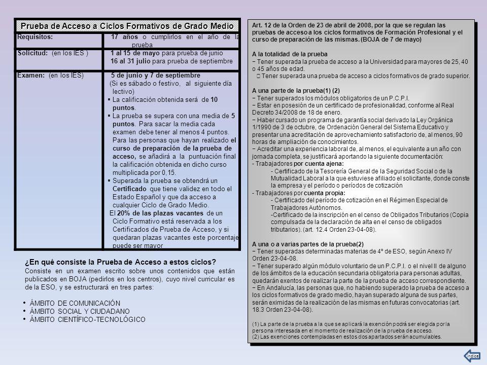 EXENCIONES POR MATERIAS SUPERADAS DE CUARTO CURSO DE EDUCACI Ó N SECUNDARIA OBLIGATORIA (Ley 1/1990, BOE de 4 de octubre, y Ley Org á nica 2/2006, BOE de 4 de mayo) 4º curso de ESO, materias superadasParte de la prueba de acceso Lengua castellana y literaturaComunicación Ciencias sociales, geografía e historia y al menos una de las dos materias siguientes: Educación plástica y visual o Música Social Matemáticas y al menos una de las cuatro materias siguientes: Biología y geología, Física y Química, Informática o Tecnología Científico tecnológica EXENCIONES POR MATERIAS SUPERADAS DE SEGUNDO CURSO DE BUP (Ley 14/1970, BOE de 6 de agosto) 2º curso de BUP, materias superadasParte de la prueba de acceso Lengua castellana y literatura y Lengua extranjera Comunicación Geografía humana y económica y Enseñanza y actividades técnico profesionales (E.A.T.P.) Social Matemáticas y Física y químicaCientífico DURACIÓN El curso de preparación de las pruebas de acceso a los ciclos formativos de grado medio tendrá una duración de 300 horas lectivas: 10 horas semanales, 30 semanas.