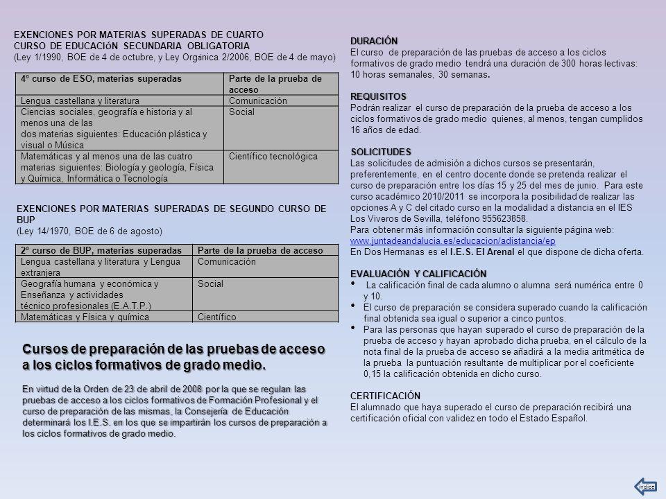 I.E.S.EL ARENAL CFGM: MECANIZADO (Familia Profesional: Fabricación Mecánica).