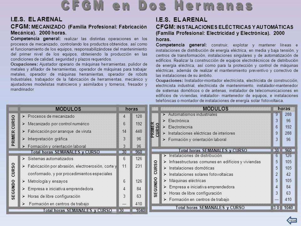 I.E.S.TORRE DE LOS HERBEROS CFGM: GESTIÓN ADMINISTRATIVA (Familia Profesional: Administración).