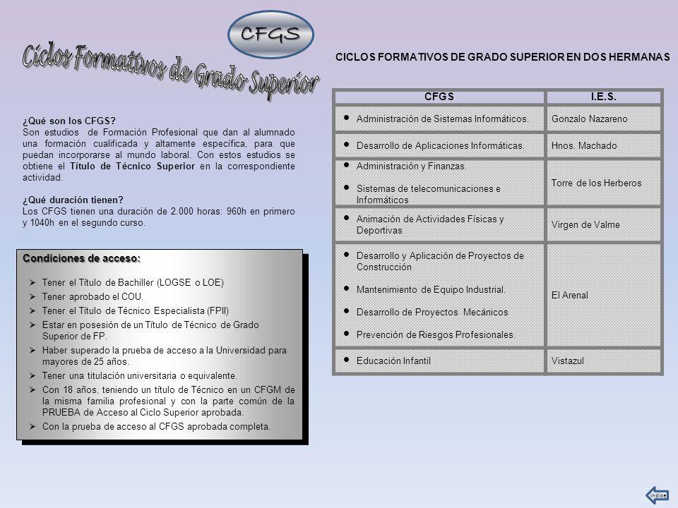 Prueba de Acceso a Ciclos Formativos de Grado SuperiorPrueba de Acceso a Ciclos Formativos de Grado Superior Requisitos: 19 años o cumplirlo en el año de la prueba.