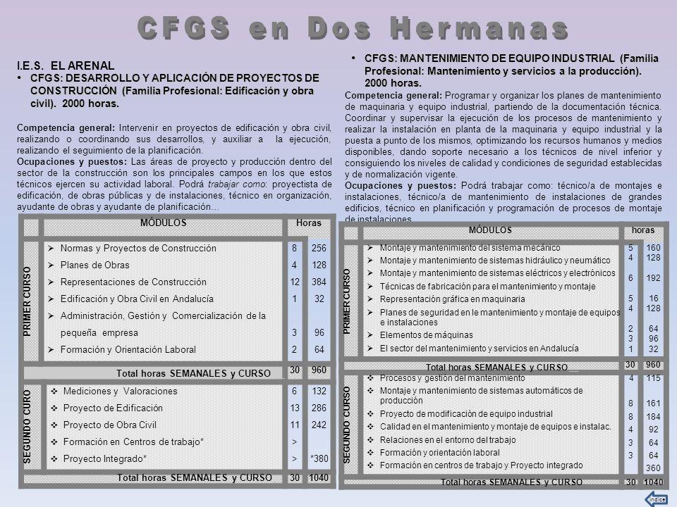 CFGS: DESARROLLO DE PROYECTOS MECÁNICOS (Familia Profesional: Fabricación mecánica).
