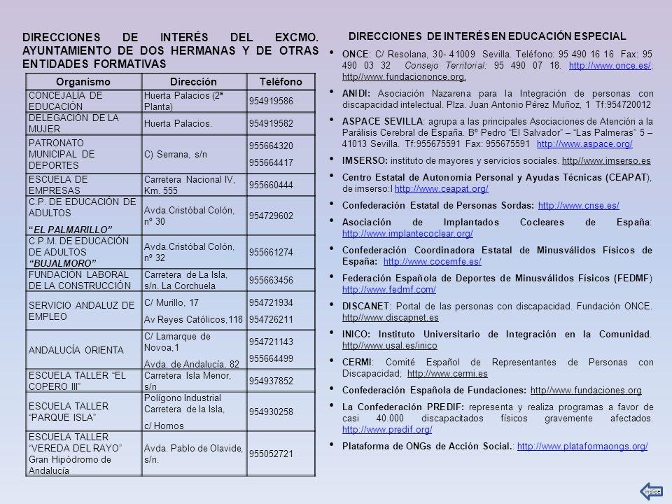 CURSOS QUE IMPARTE C/ Bahía de Cádiz, Edif.Huerta de 955666628/ 955666638.