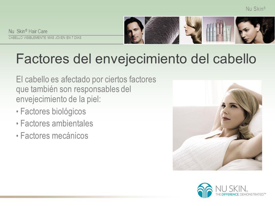 Nu Skin ® Hair Care CABELLO VISIBLEMENTE MÁS JOVEN EN 7 DÍAS Nu Skin ® Factores del envejecimiento del cabello El cabello es afectado por ciertos fact
