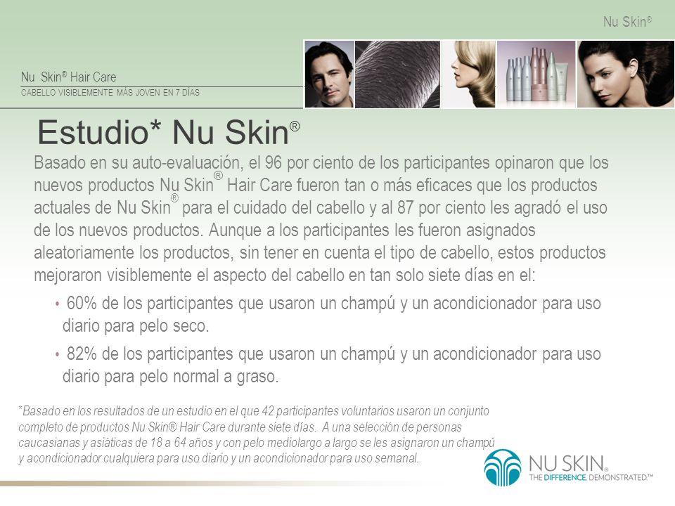 Nu Skin ® Hair Care CABELLO VISIBLEMENTE MÁS JOVEN EN 7 DÍAS Nu Skin ® Estudio* Nu Skin ® Basado en su auto-evaluación, el 96 por ciento de los partic