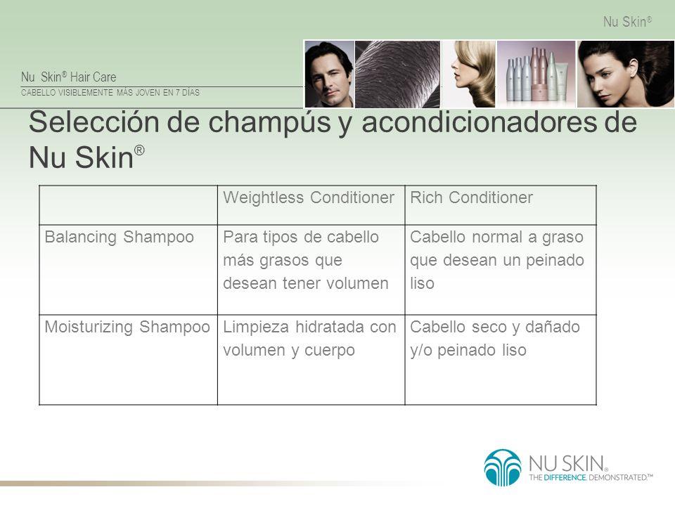 Nu Skin ® Hair Care CABELLO VISIBLEMENTE MÁS JOVEN EN 7 DÍAS Nu Skin ® Selección de champús y acondicionadores de Nu Skin ® Weightless ConditionerRich