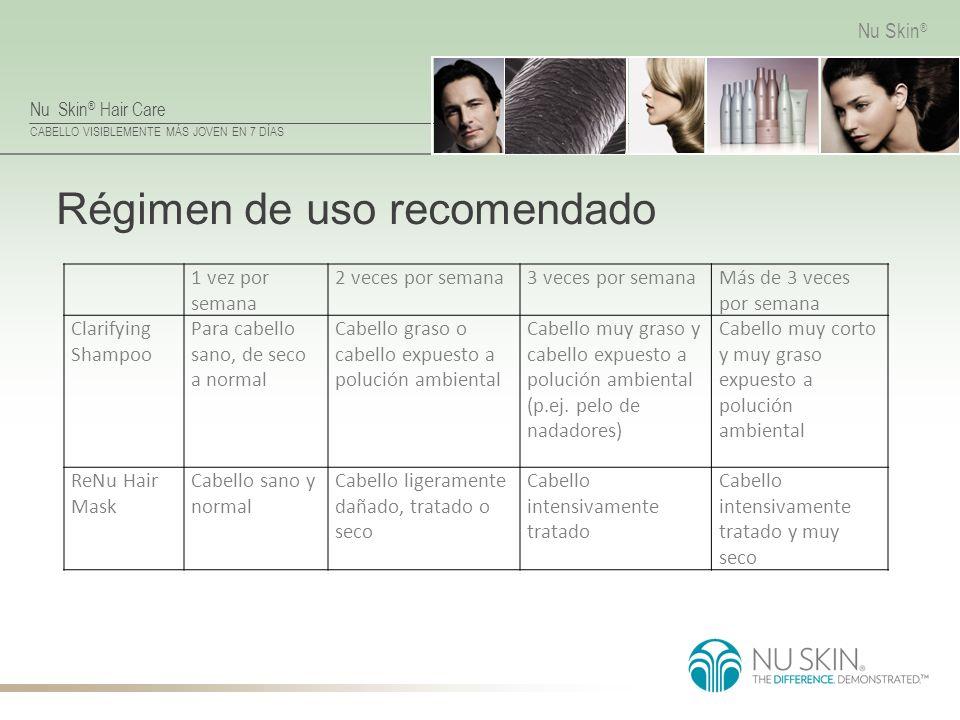 Nu Skin ® Hair Care CABELLO VISIBLEMENTE MÁS JOVEN EN 7 DÍAS Nu Skin ® Régimen de uso recomendado 1 vez por semana 2 veces por semana3 veces por seman
